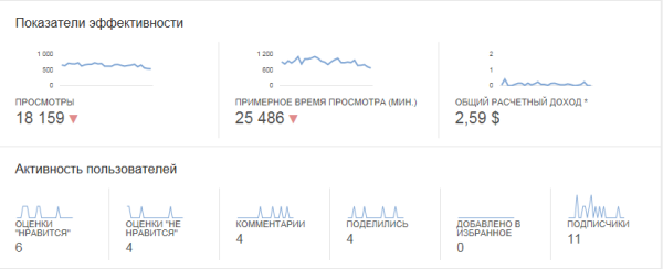 adsense-youtube2